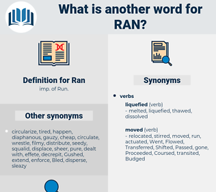 Ran, synonym Ran, another word for Ran, words like Ran, thesaurus Ran