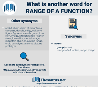 range of a function, synonym range of a function, another word for range of a function, words like range of a function, thesaurus range of a function