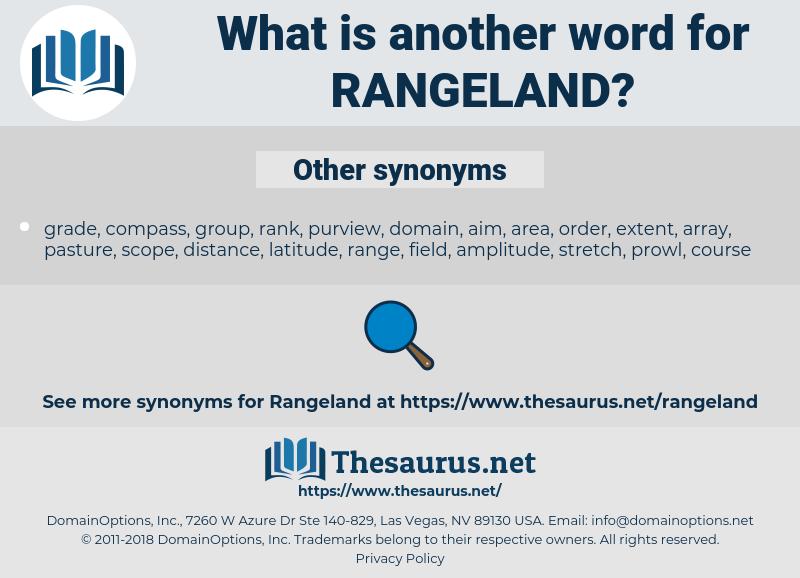 rangeland, synonym rangeland, another word for rangeland, words like rangeland, thesaurus rangeland