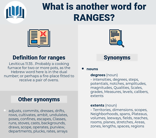 ranges, synonym ranges, another word for ranges, words like ranges, thesaurus ranges