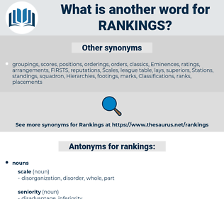 rankings, synonym rankings, another word for rankings, words like rankings, thesaurus rankings