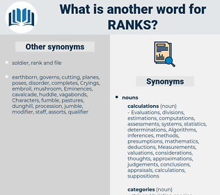 ranks, synonym ranks, another word for ranks, words like ranks, thesaurus ranks