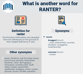 ranter, synonym ranter, another word for ranter, words like ranter, thesaurus ranter
