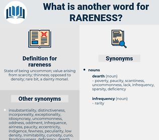rareness, synonym rareness, another word for rareness, words like rareness, thesaurus rareness