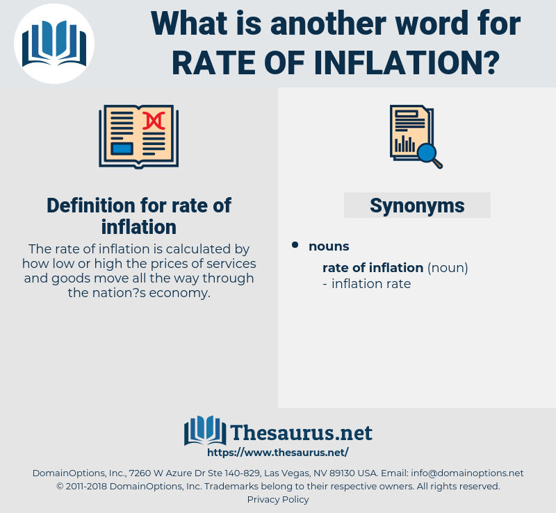 rate of inflation, synonym rate of inflation, another word for rate of inflation, words like rate of inflation, thesaurus rate of inflation
