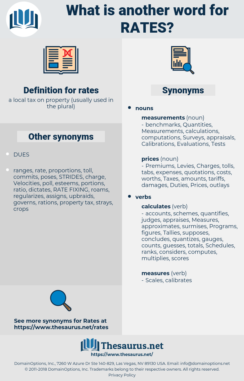 rates, synonym rates, another word for rates, words like rates, thesaurus rates