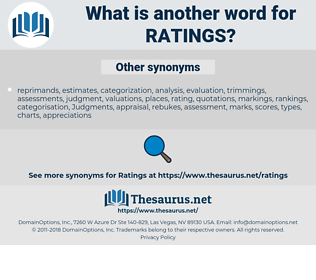 ratings, synonym ratings, another word for ratings, words like ratings, thesaurus ratings