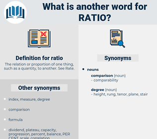ratio, synonym ratio, another word for ratio, words like ratio, thesaurus ratio