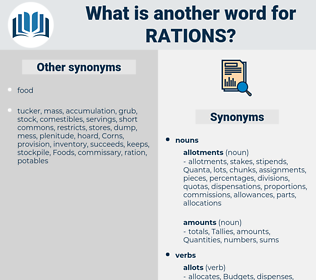 rations, synonym rations, another word for rations, words like rations, thesaurus rations