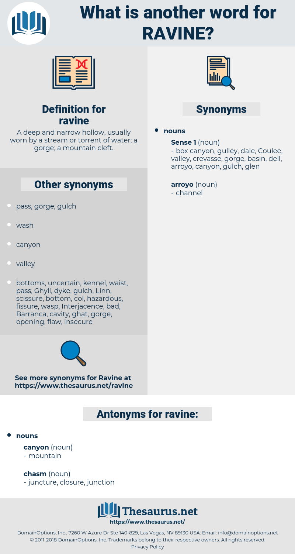 ravine, synonym ravine, another word for ravine, words like ravine, thesaurus ravine