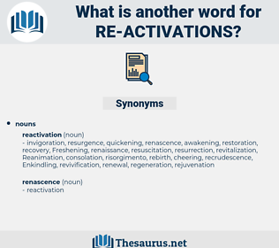 re activations, synonym re activations, another word for re activations, words like re activations, thesaurus re activations