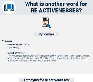 re activenesses, synonym re activenesses, another word for re activenesses, words like re activenesses, thesaurus re activenesses