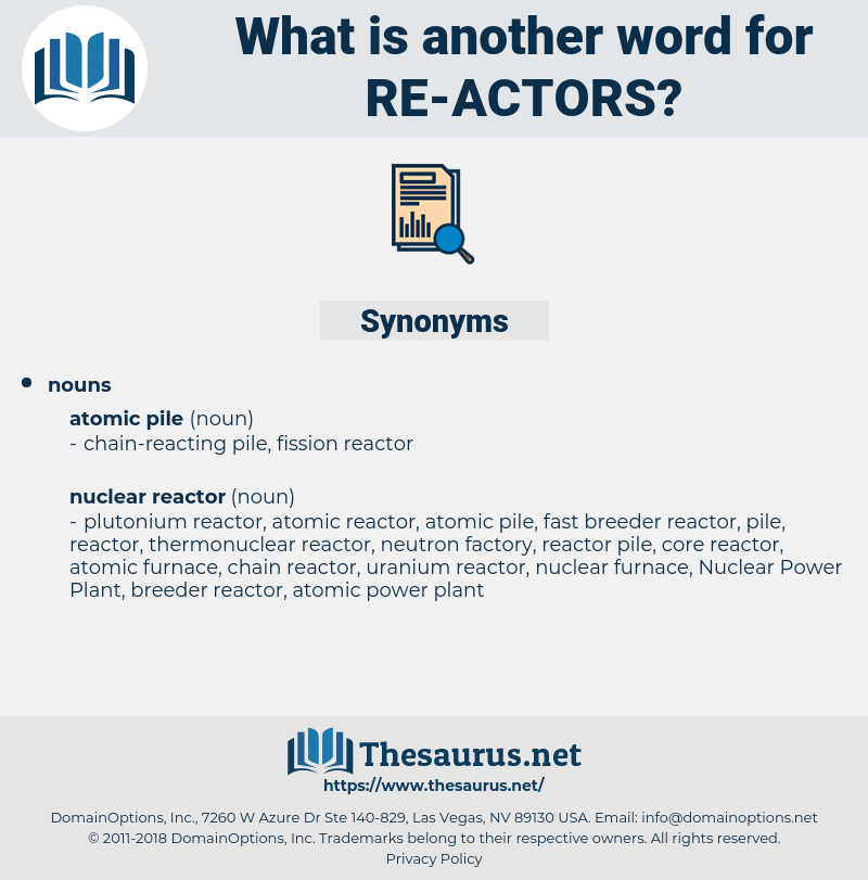 re actors, synonym re actors, another word for re actors, words like re actors, thesaurus re actors
