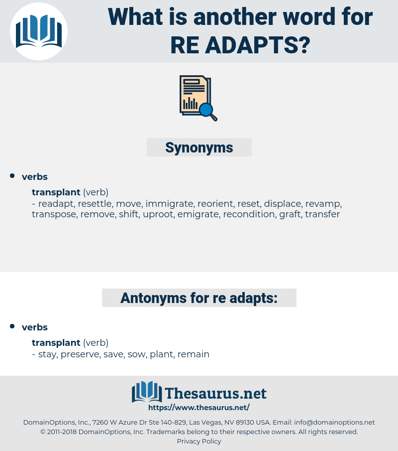 re adapts, synonym re adapts, another word for re adapts, words like re adapts, thesaurus re adapts
