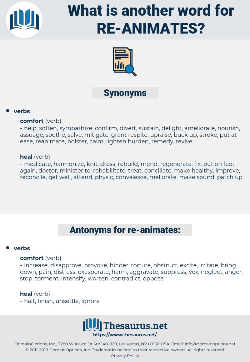 re animates, synonym re animates, another word for re animates, words like re animates, thesaurus re animates