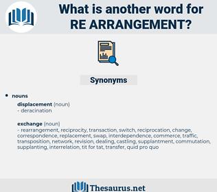 re-arrangement, synonym re-arrangement, another word for re-arrangement, words like re-arrangement, thesaurus re-arrangement