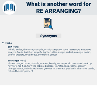 re arranging, synonym re arranging, another word for re arranging, words like re arranging, thesaurus re arranging