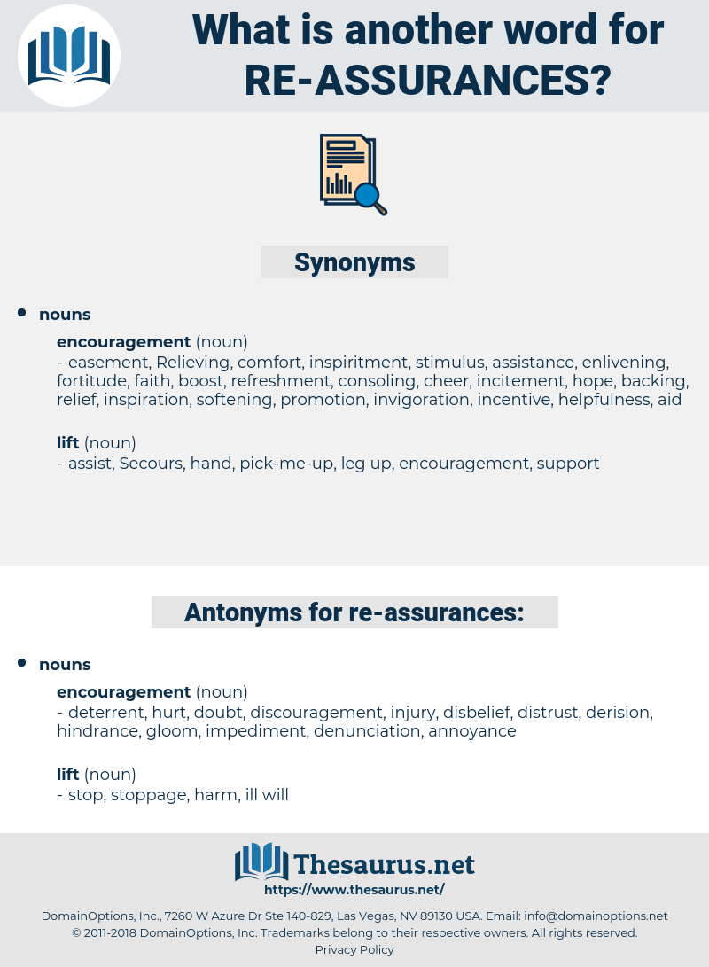 re assurances, synonym re assurances, another word for re assurances, words like re assurances, thesaurus re assurances