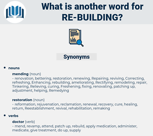 re-building, synonym re-building, another word for re-building, words like re-building, thesaurus re-building