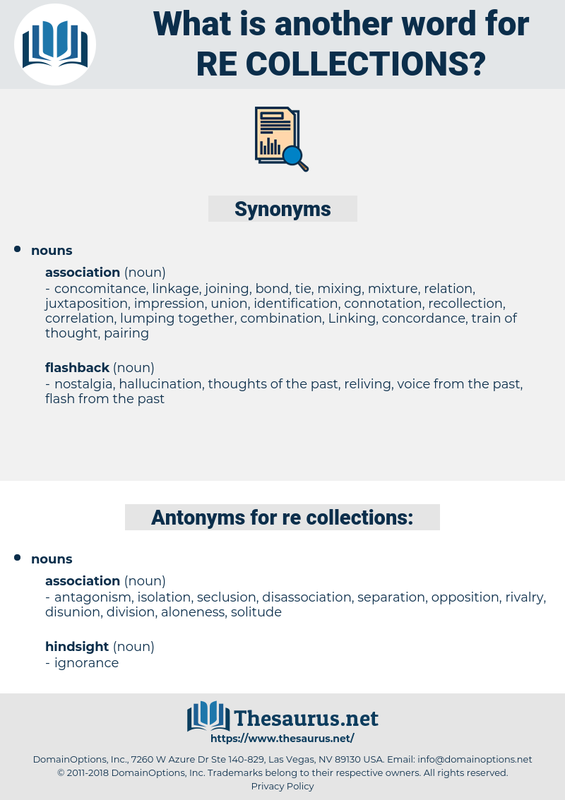 re-collections, synonym re-collections, another word for re-collections, words like re-collections, thesaurus re-collections