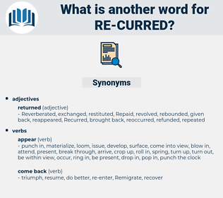 re curred, synonym re curred, another word for re curred, words like re curred, thesaurus re curred