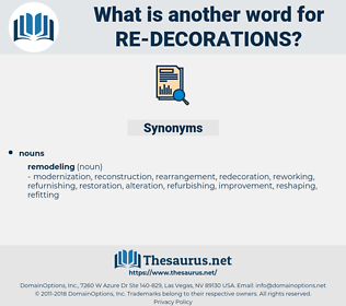 re-decorations, synonym re-decorations, another word for re-decorations, words like re-decorations, thesaurus re-decorations