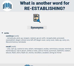 re establishing, synonym re establishing, another word for re establishing, words like re establishing, thesaurus re establishing