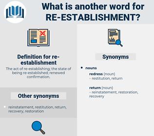 re establishment, synonym re establishment, another word for re establishment, words like re establishment, thesaurus re establishment