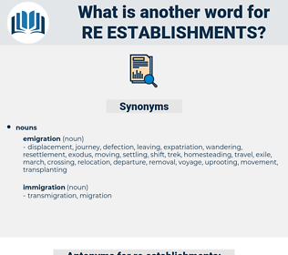 re establishments, synonym re establishments, another word for re establishments, words like re establishments, thesaurus re establishments