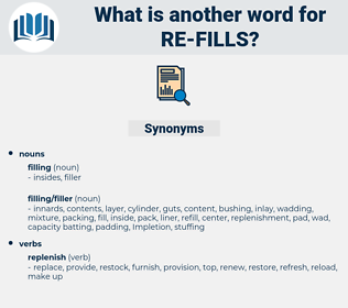 re-fills, synonym re-fills, another word for re-fills, words like re-fills, thesaurus re-fills