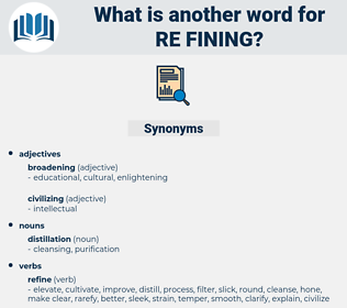 re-fining, synonym re-fining, another word for re-fining, words like re-fining, thesaurus re-fining