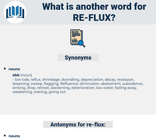 re-flux, synonym re-flux, another word for re-flux, words like re-flux, thesaurus re-flux
