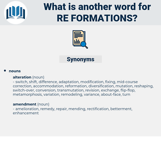re-formations, synonym re-formations, another word for re-formations, words like re-formations, thesaurus re-formations