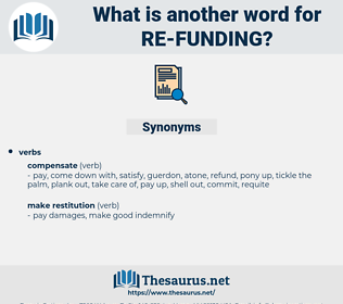 re-funding, synonym re-funding, another word for re-funding, words like re-funding, thesaurus re-funding