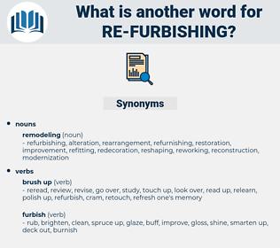 re furbishing, synonym re furbishing, another word for re furbishing, words like re furbishing, thesaurus re furbishing
