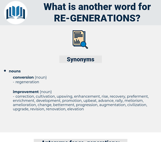 re-generations, synonym re-generations, another word for re-generations, words like re-generations, thesaurus re-generations