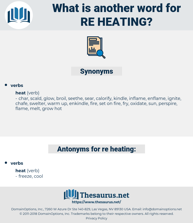 re heating, synonym re heating, another word for re heating, words like re heating, thesaurus re heating
