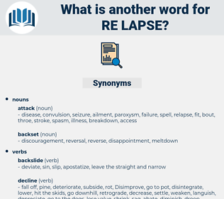 re-lapse, synonym re-lapse, another word for re-lapse, words like re-lapse, thesaurus re-lapse
