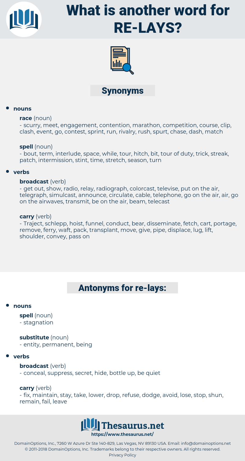 re lays, synonym re lays, another word for re lays, words like re lays, thesaurus re lays