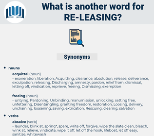 re leasing, synonym re leasing, another word for re leasing, words like re leasing, thesaurus re leasing