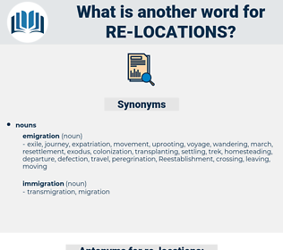 re locations, synonym re locations, another word for re locations, words like re locations, thesaurus re locations