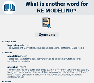 re modeling, synonym re modeling, another word for re modeling, words like re modeling, thesaurus re modeling