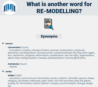 re modelling, synonym re modelling, another word for re modelling, words like re modelling, thesaurus re modelling