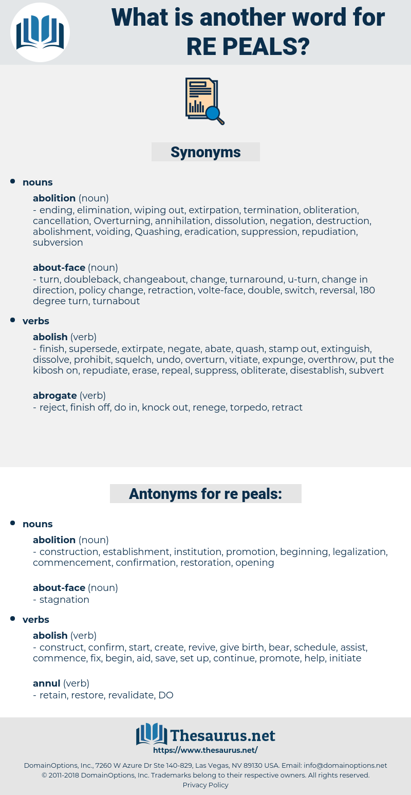 re-peals, synonym re-peals, another word for re-peals, words like re-peals, thesaurus re-peals