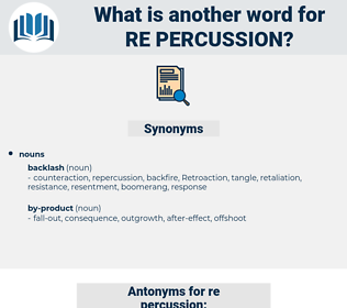 re-percussion, synonym re-percussion, another word for re-percussion, words like re-percussion, thesaurus re-percussion
