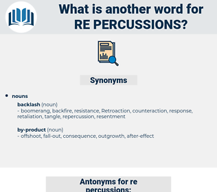 re-percussions, synonym re-percussions, another word for re-percussions, words like re-percussions, thesaurus re-percussions