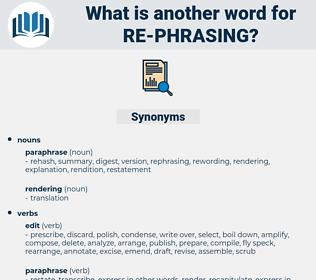 re phrasing, synonym re phrasing, another word for re phrasing, words like re phrasing, thesaurus re phrasing