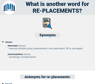 re placements, synonym re placements, another word for re placements, words like re placements, thesaurus re placements