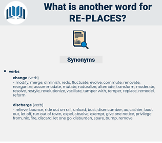 re-places, synonym re-places, another word for re-places, words like re-places, thesaurus re-places