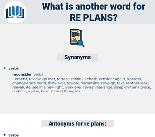 re plans, synonym re plans, another word for re plans, words like re plans, thesaurus re plans